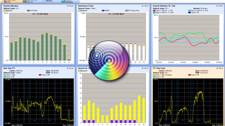How to configure Cisco AP as a Spectrum Analyzer